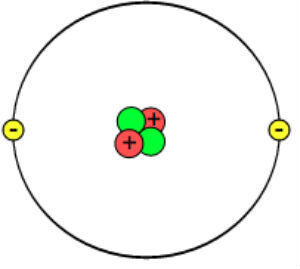 Wikimedia Commons ?A helium atom that really has no idea what it's in for.