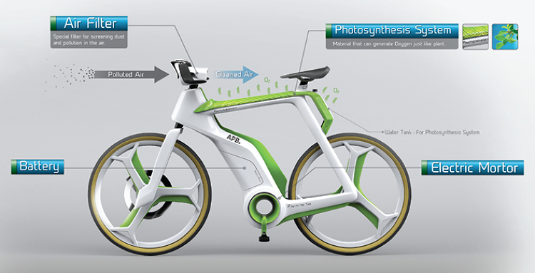 labananequiparle-air-purifier-bike-5