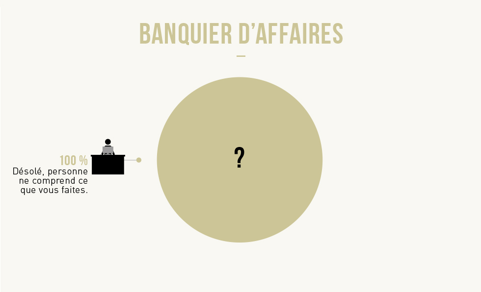 labananequiparle-banquier-daffaire