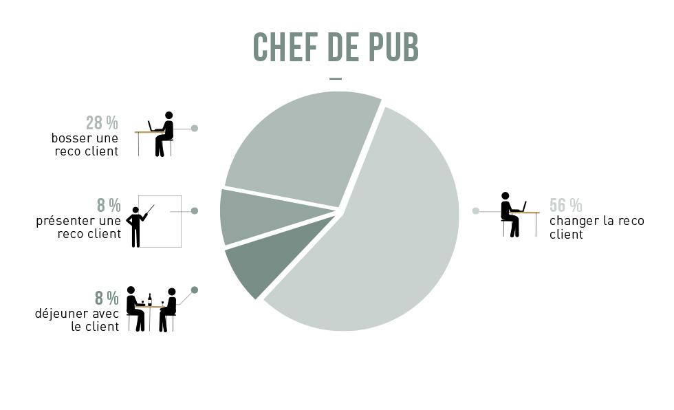 labananequiparle-chef-de-pub