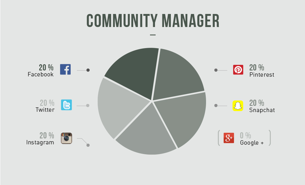 labananequiparle-community-manager - copie