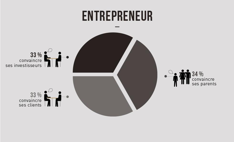 labananequiparle-entrepreneur