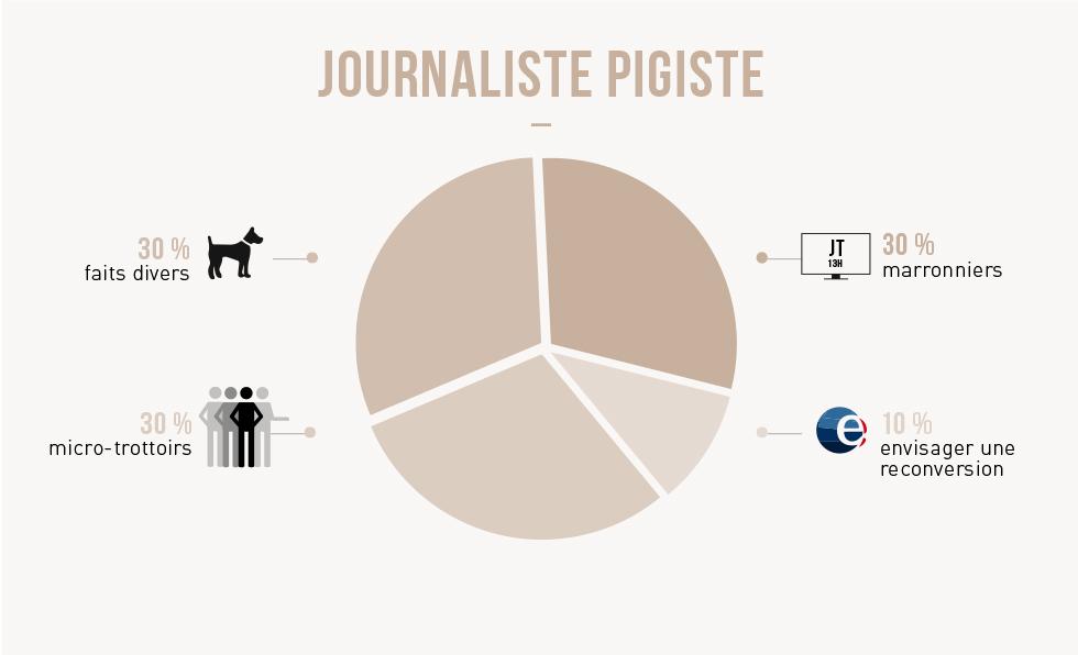 labananequiparle-journaliste-pigiste