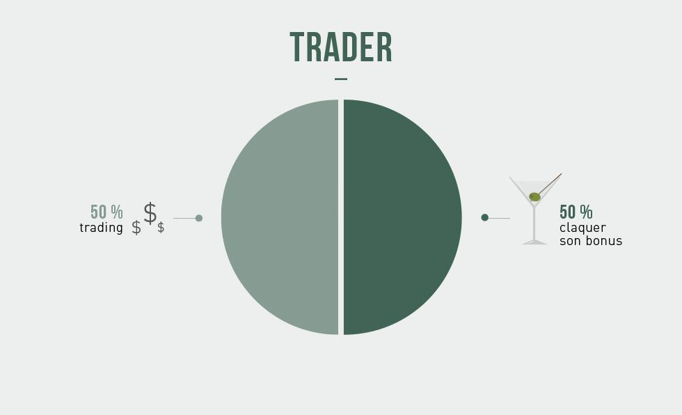 labananequiparle-trader